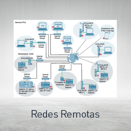 Redes remotas